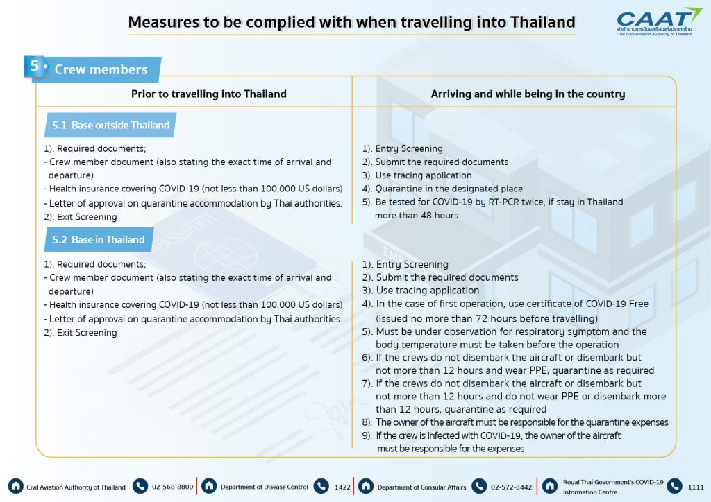 Measures to be complied with when travelling into Thailand 030963-03