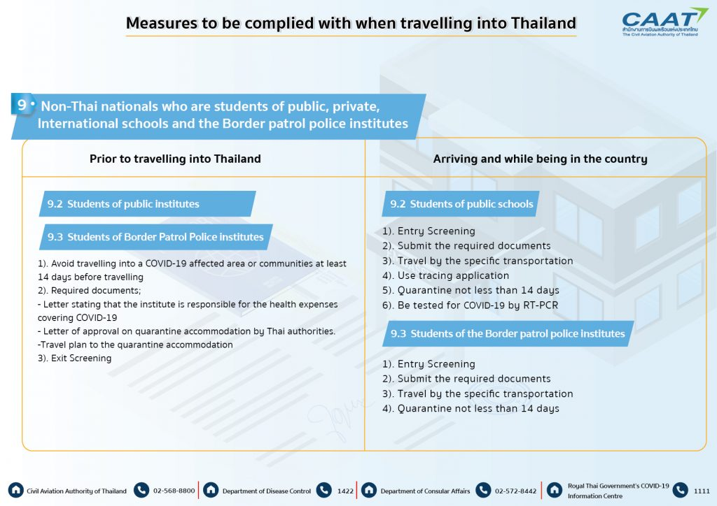 Measures to be complied with when travelling into Thailand 030963-07